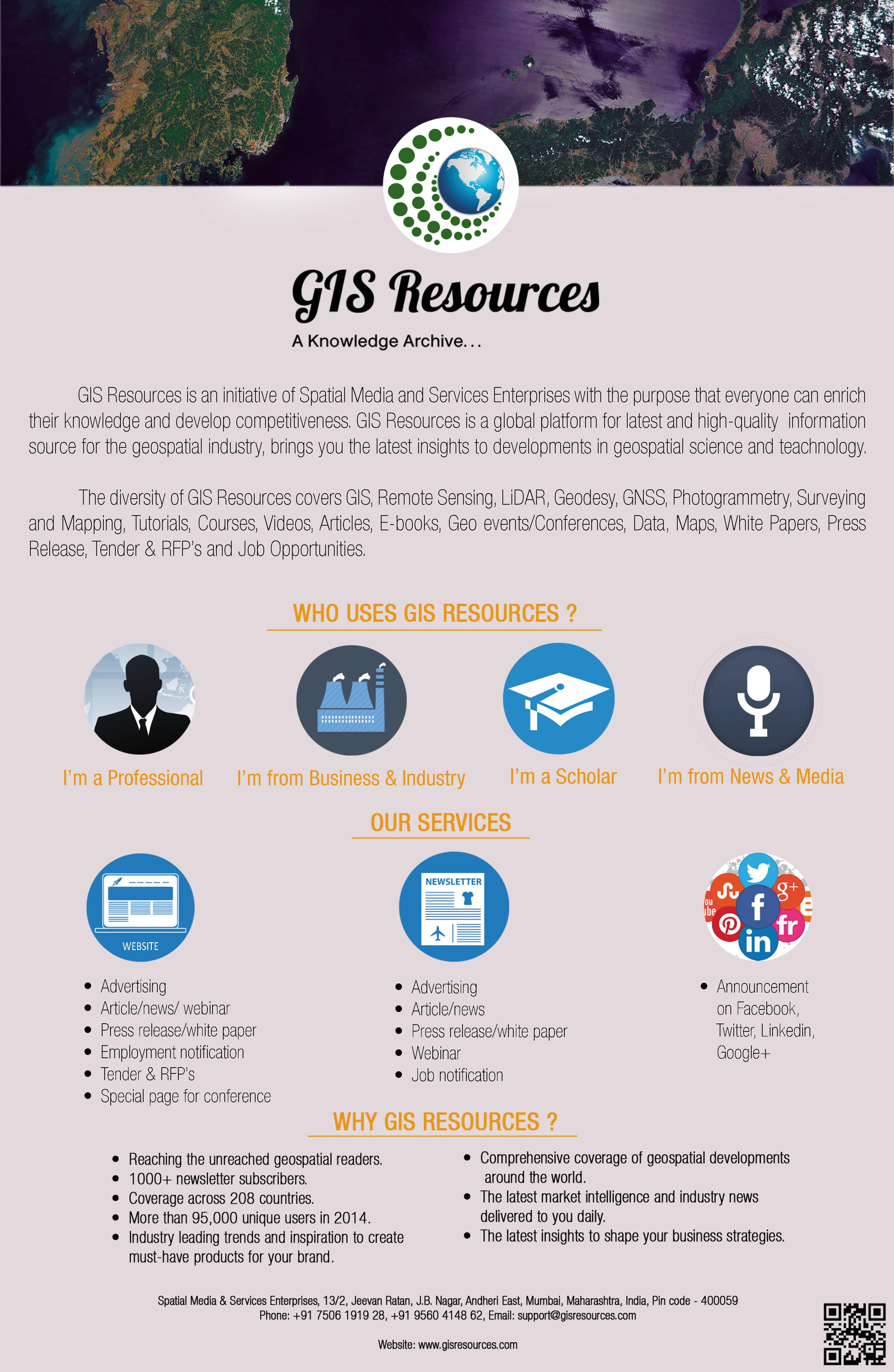 About GIS Resources