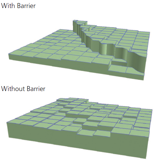 Barriers, which reflect the presence of fault lines, cliffs, streams, and other features that create linear discontinuity in surfaces, also control how surfaces are generated. IDW and Kriging support the use of barriers.