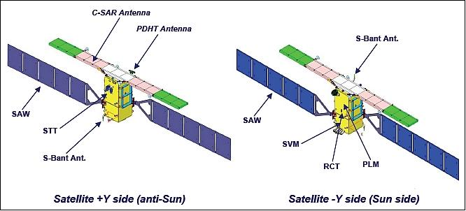 Isometric views of the deployed satellite (image credit: TAS-I)