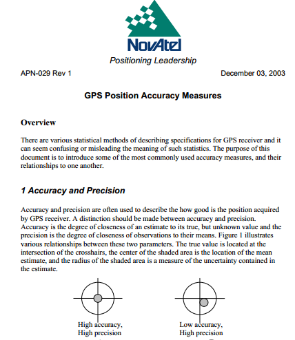 GPS Position Accuracy Measures