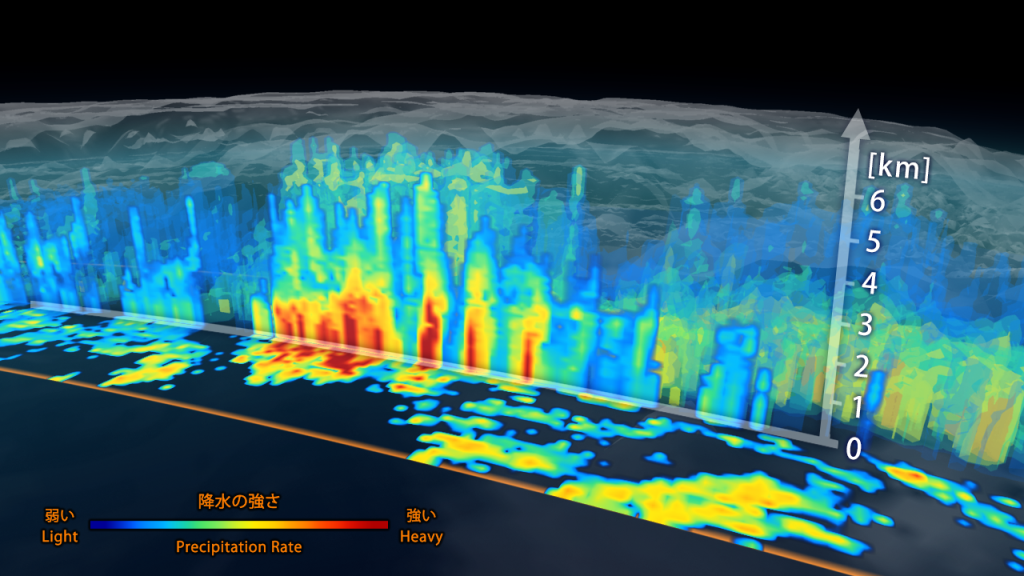 3D view inside an extra-tropical cyclone observed off the coast of Japan, March 10, 2014, by GPM's Dual-frequency Precipitation Radar. The vertical cross-section approx. 4.4 mi (7 km) high show rain rates: red areas indicate heavy rainfall while yellow and blue indicate less intense rainfall. Image Credit: JAXA/NASA