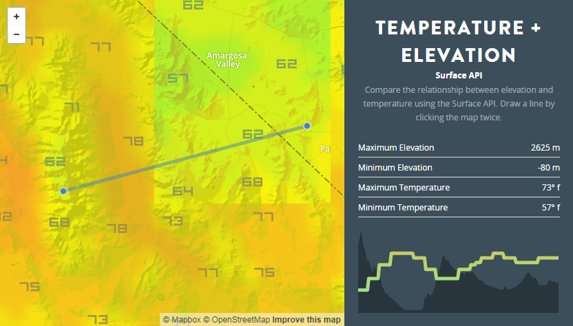 Comparing weather and elevation with the Surface API.
