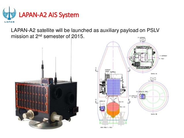 LAPAN A2 satellite indonesian satellite