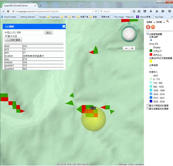 Traffic Applications in 3D- mapping