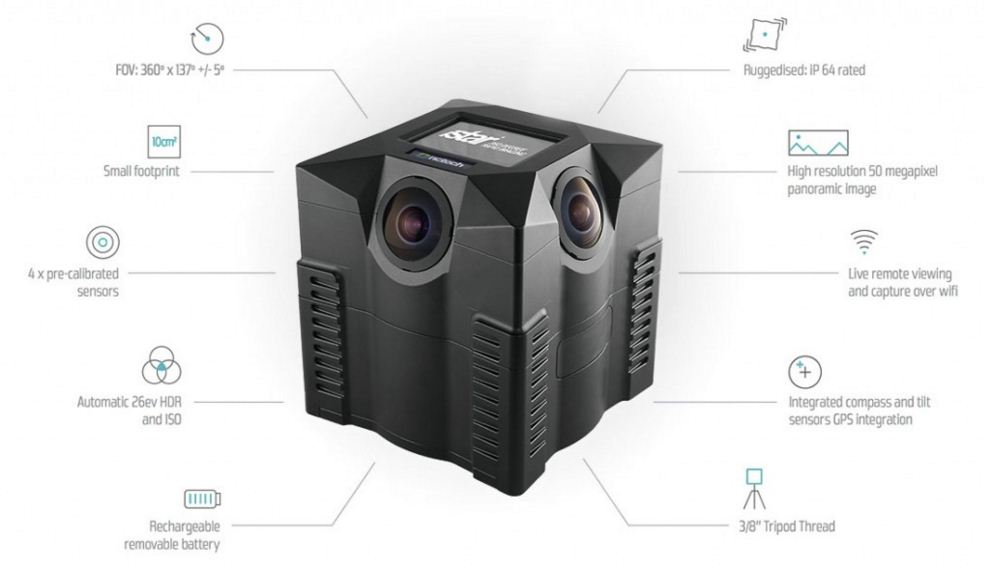 360 degree Imaging from iSTAR Camera