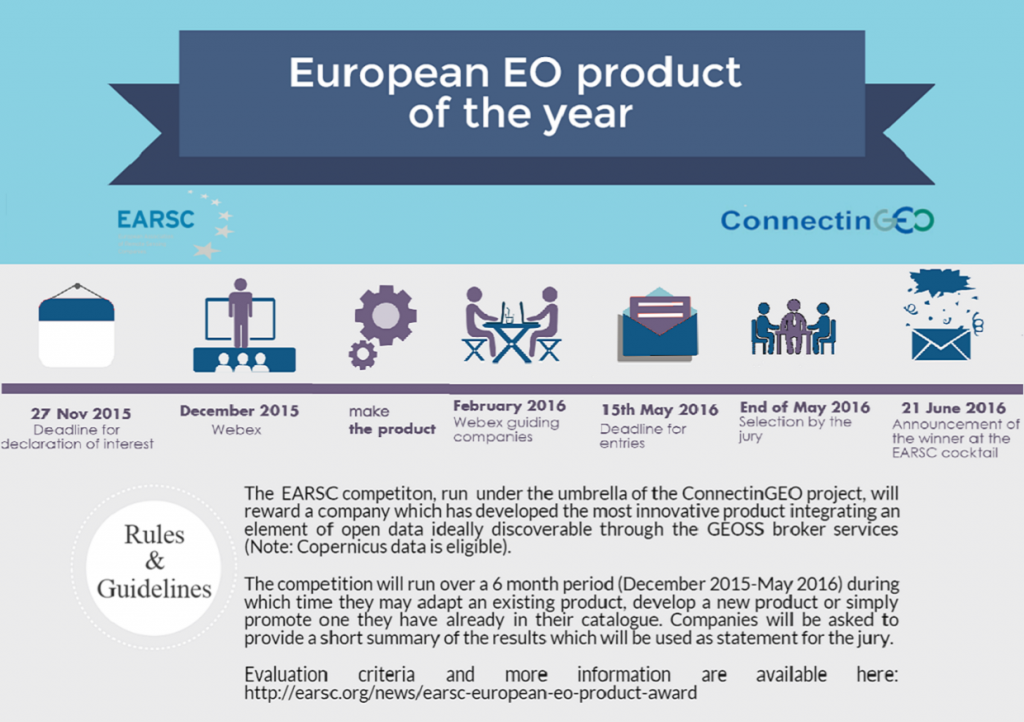 European EO product of the year
