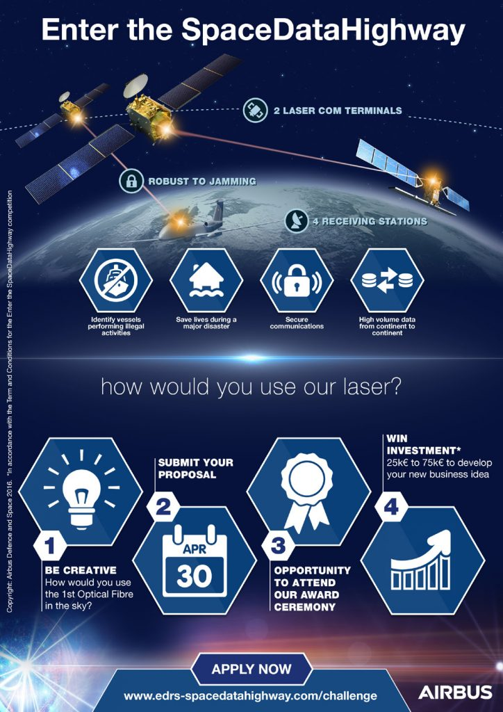 enter-the-spacedatahighway-infographic