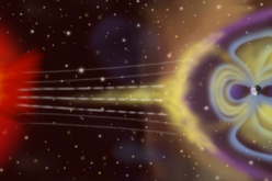 GPS: Solar Flares and Jamming