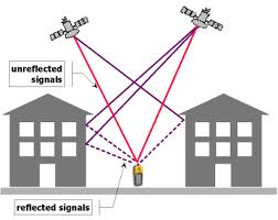 multipath effect on signals-error in virtual reference station