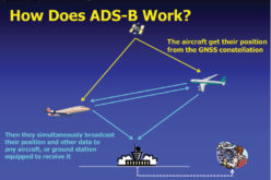 U.S.: By 2020 All Aircraft Must Have GPS Tracking System