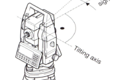 Total Station Errors