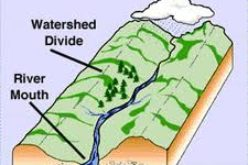 Automatic Extraction of Watershed using DEM data