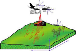 Airborne LiDAR to Throw Light on Rajgir Hill's History