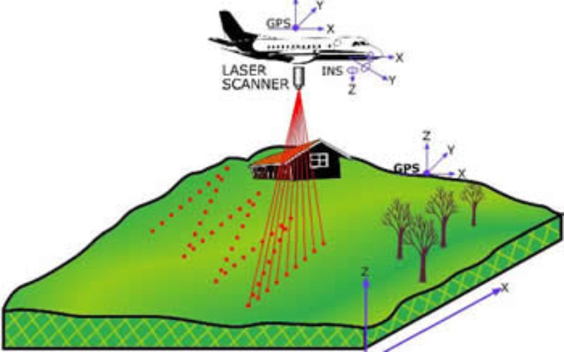 Airborne LiDAR to Find Clues of Inhabitants in Amazon River Basin