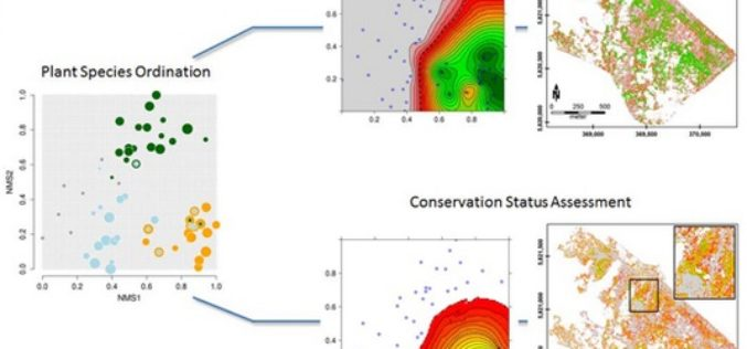 Gradient-Based Assessment of Habitat Quality for Spectral Ecosystem Monitoring