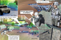 DARPA Develop Technology to Integrate LiDAR on Microchips