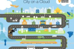 Amazon Web Services – City on a Cloud Innovation Challenge 2015