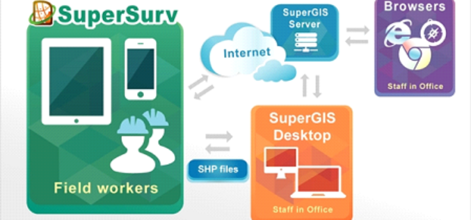 Romanian Surveying Company Selects SuperSurv