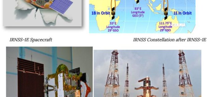 Towards Self Reliance in Satellite Navigation-IRNSS