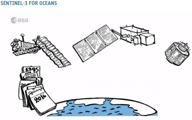 Learn What Sentinel-3 Will Tell Us About Oceans