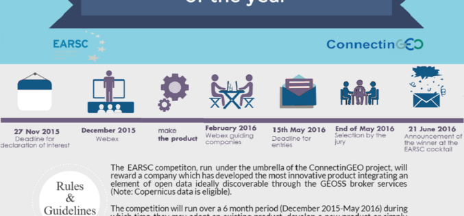 "The EARSC competition ""European EO product of the year"""