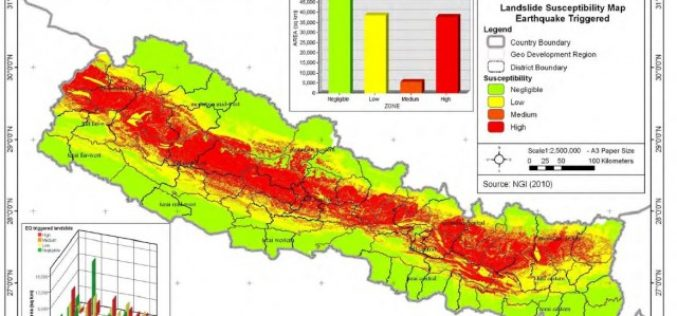 Nepal: Pilot Project on Landslide Hazard Mapping