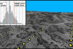 PhotoSat Publishes 21 New Satellite Surveying Accuracy Studies