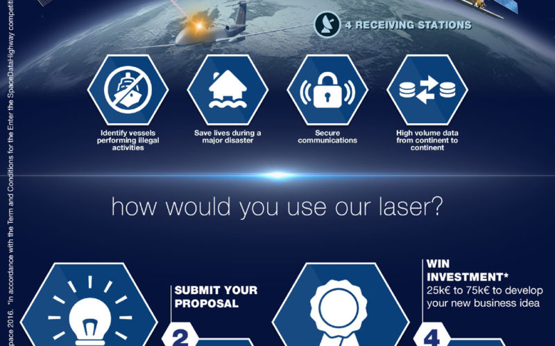 "Airbus Launches ""Enter the SpaceDataHighway"" Challenge"