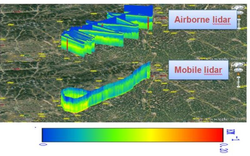 AIOFM's Rapid Online Monitoring LiDAR System Steps into Its Industrialization