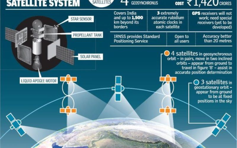 Isro to Sign MoU with CSIR-NPL for Time and Frequency Traceability Services for NavIC