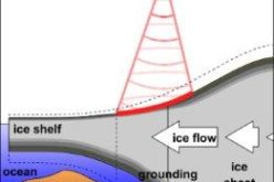 Remote Sensing to Detect Horizontal Motion of Glacier Grounding Lines