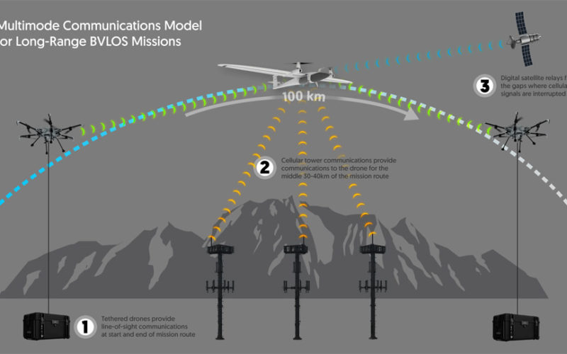Kongsberg Geospatial Airspace Awareness Software to be used by 3 of the 4 Teams Selected by Transport Canada for BVLOS Flight Trials in Canada