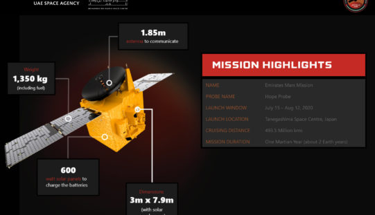 "UAE Launches Mission to Mars – Emirates Mars Mission ""Hope Probe"""