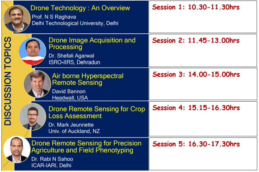 webinar on Drone Remote Sensing in Agriculture