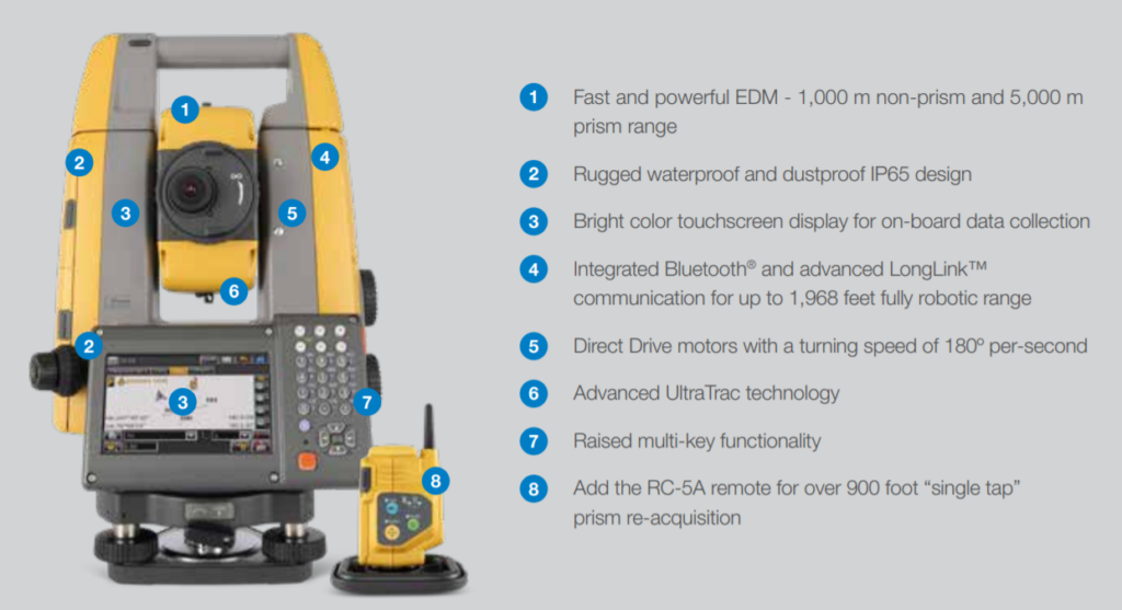 flagship GT Series robotic total stations